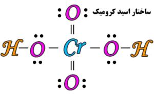 ساختار اسید کرومیک